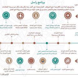 العولقي يتالق في مركز جمعة الماجد للثقافة والتراث