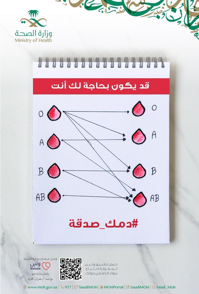 التبرع بالدم: